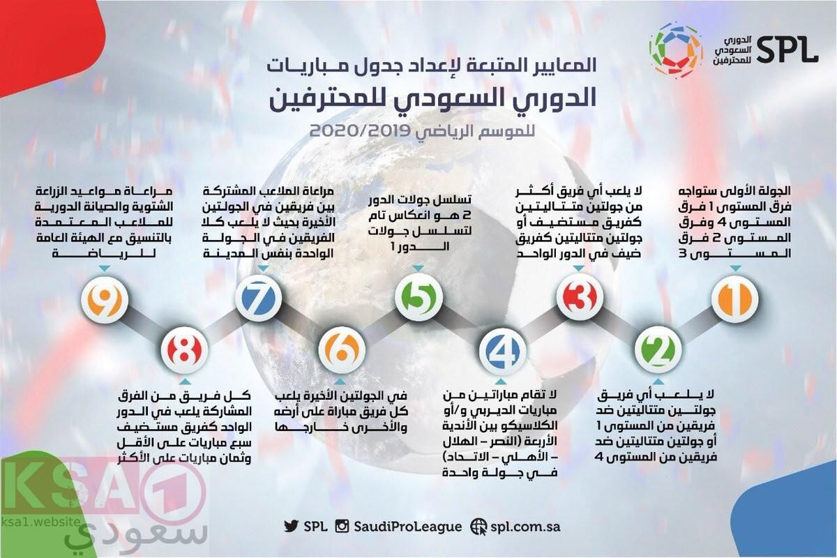 مباريات الجولة الاولى الدروي السعودي
