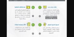 اليوم موعد ايداع الدفعة 21 من برنامج حساب المواطن ورابط التسجيل في حساب المواطن للدفعة 22