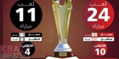 مباراة النجم الساحلي والصفاقسي نهائي كأس تونس