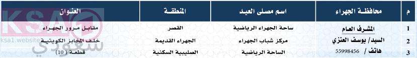 صلاة العيد في الجهراء الكويت، مصليات العيد في محافظة الجهراء الكويت
