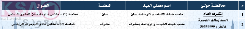 صلاة العيد في الحولي ، مصليات العيد في محافظة الحولي