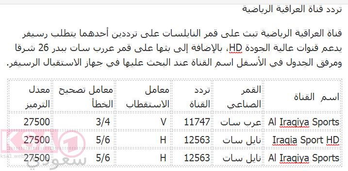 تردد قناة العراقية الرياضية ، تردد قناة الأردنية الرياضية ، تردد قناة الكويت الرياضية ،موعد العراق والبحرين