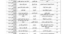 موعد صلاة عيد الأضحى في الأردن ومصليات عيد الأضحى في عمان والعقبة والزرقاء والرصيفة
