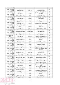 موعد صلاة عيد الأضحى في الاردن محافظة عمان