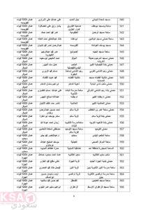 موعد صلاة عيد الأضحى في الاردن محافظة عمان الثالثة لواء الموقر ولواء سحاب