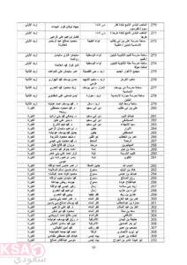 موعد صلاة عيد الأضحى في أربد الاولى وأربد الثانية والكورة