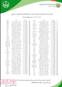 أسماء المرشحات الخدمات الطبية وزارة الداخلية