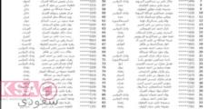 كشف أسماء المرشحين الخدمات الطبية وزارة الداخلية